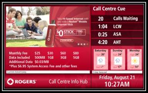Contact Center Wallboard Display5
