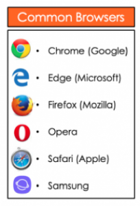 Digital signage browser choices