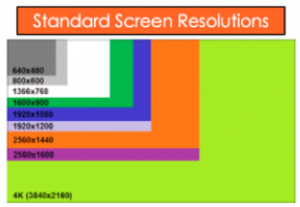 Display5 Screen resolutions